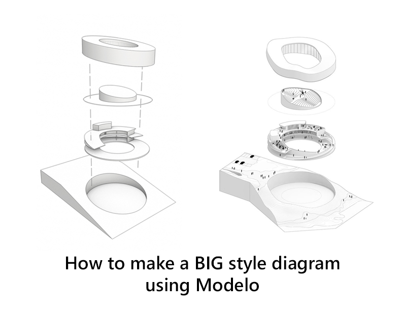 How To Create Big Style Diagrams Using Modelo Modelo Blog